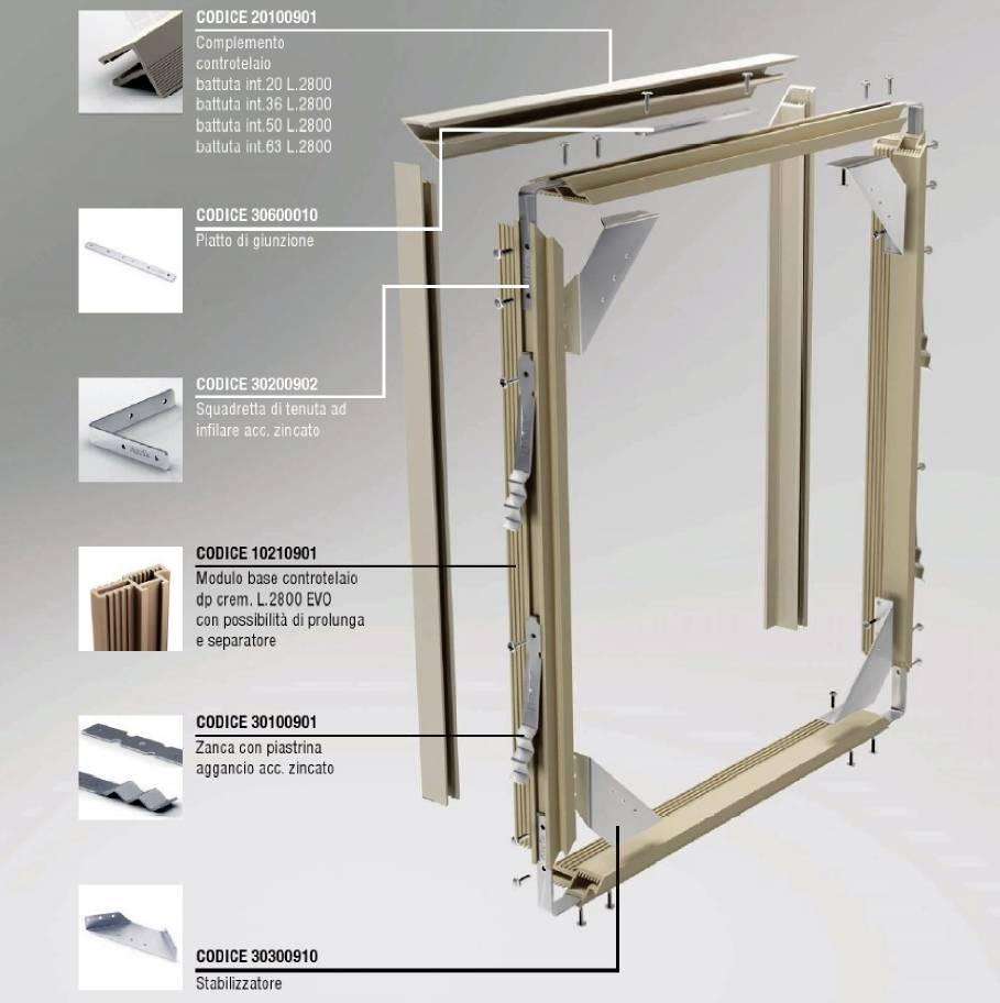 Controtelaio in ferro per infissi confortevole soggiorno for Finestre a taglio termico prezzi